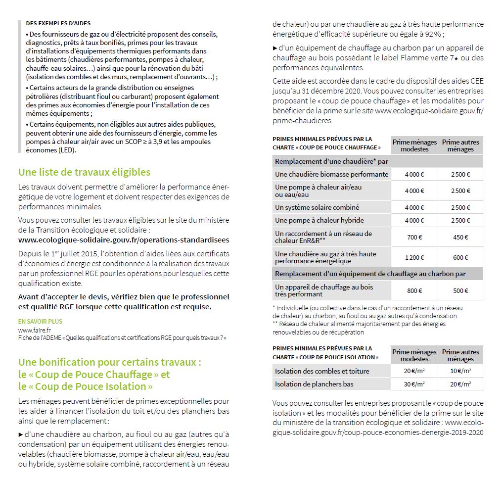 Les Aides Financières 15